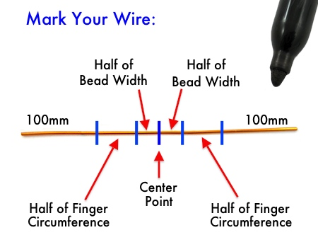 Marking wire for Adjustable Wire-Wrap Bead Ring - Tutorial by Rena Klingenberg
